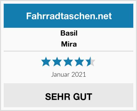 Basil Mira Test